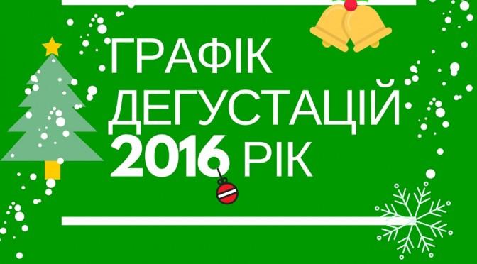 Г  Р  А  Ф  І  К засідань Спеціалізованої галузевої дегустаційної комісії 2016 рік
