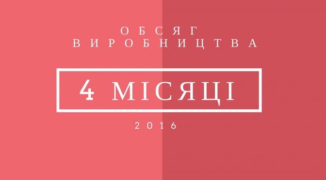 ОБСЯГ ВИРОБНИЦТВА, ЕКСПОРТ ТА ІМПОРТ ЗА 4 МІСЯЦІ 2016