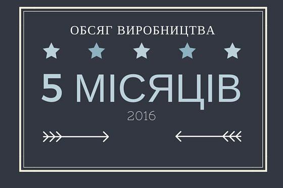 ОБСЯГ ВИРОБНИЦТВА, ЕКСПОРТ ТА ІМПОРТ ЗА 5 МІСЯЦІВ 2016