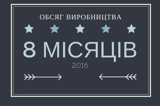 ОБСЯГ ВИРОБНИЦТВА, ЕКСПОРТ ТА ІМПОРТ ЗА 8 МІСЯЦІВ 2016