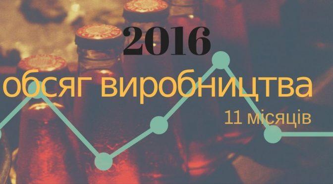 ОБСЯГ ВИРОБНИЦТВА ЗА 11 МІСЯЦІВ 2016