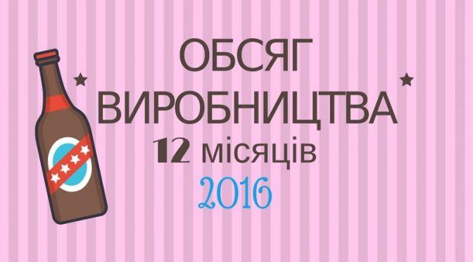 ОБСЯГ ВИРОБНИЦТВА ЗА 12 МІСЯЦІВ 2016