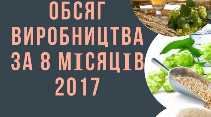 ОБСЯГ ВИРОБНИЦТВА ЗА 8 МІСЯЦІВ 2017
