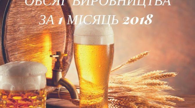 ОБСЯГ ВИРОБНИЦТВА ЗА 1 МІСЯЦЬ 2018