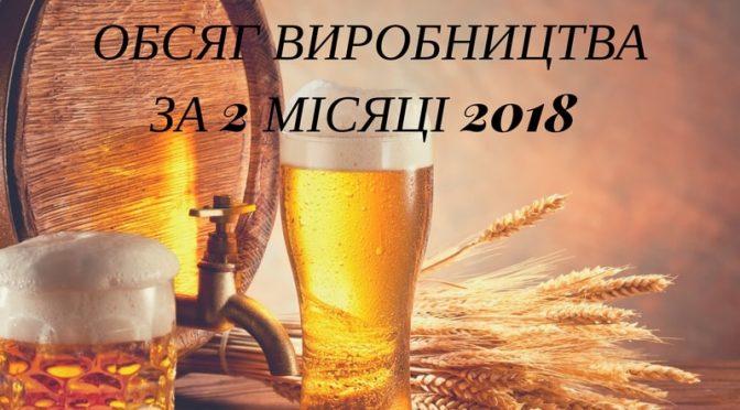 ОБСЯГ ВИРОБНИЦТВА ЗА 2 МІСЯЦІ 2018