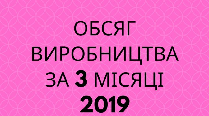 Обсяг виробництва за 3 місяці 2019