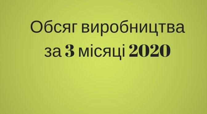Обсяг виробництва за 3 місяці 2020