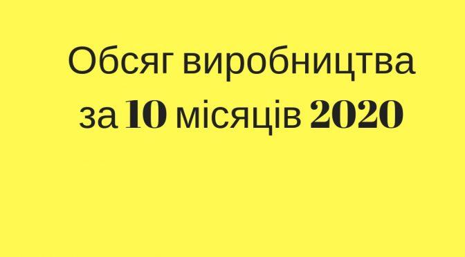 Обсяг виробництва за 10 місяців 2020