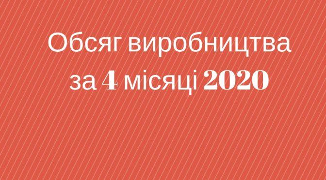 Обсяг виробництва за 4 місяці 2020