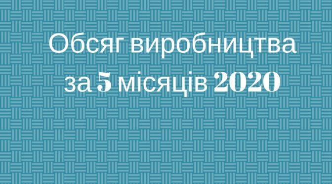 Обсяг виробництва за 5 місяців 2020