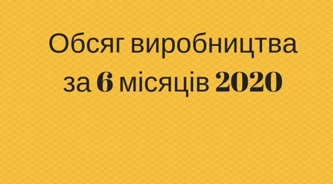 Обсяг виробництва за 6 місяців 2020
