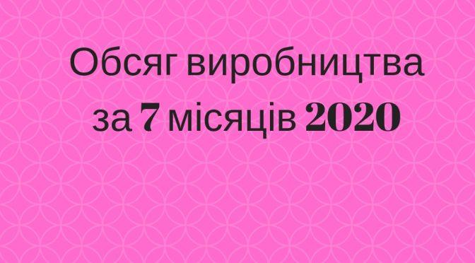 Обсяг виробництва за 7 місяців 2020