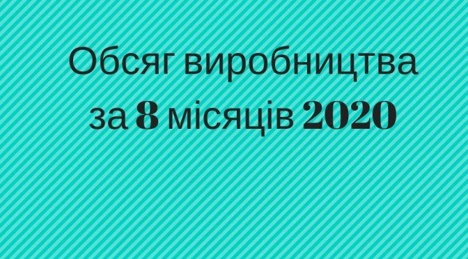 Обсяг виробництва за 8 місяців 2020