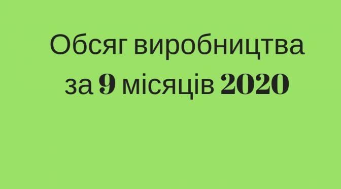 Обсяг виробництва за 9 місяців 2020