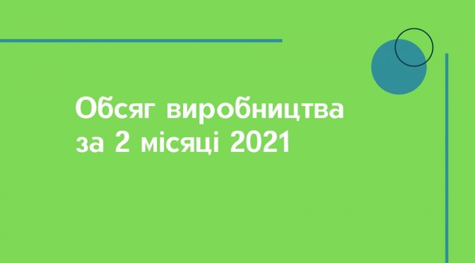 Обсяг виробництва за 2 місяці 2021