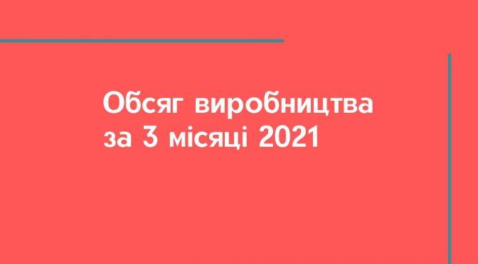 Обсяг виробництва за 3 місяці 2021