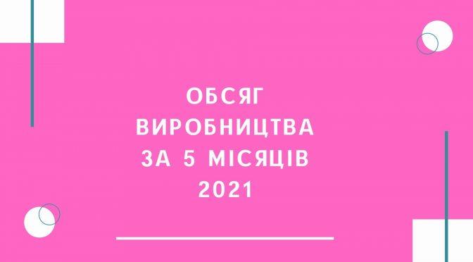 Обсяг виробництва за 5 місяців 2021